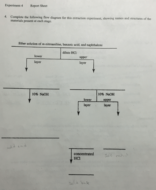 Solved  Complete The Following Flow Diagram For This Extra