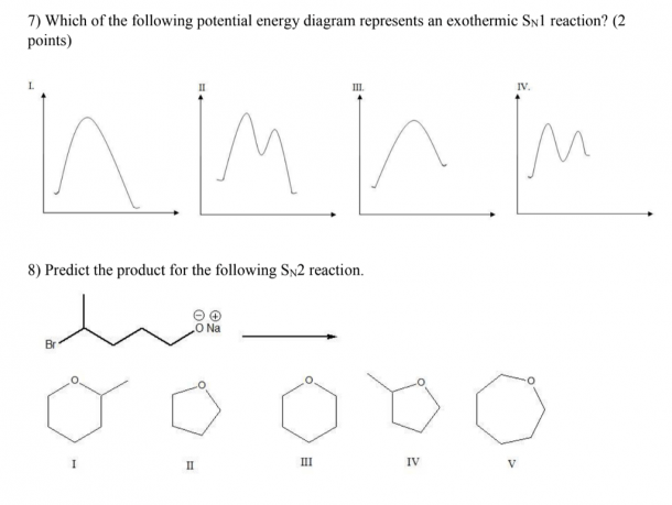 Solved  7) Which Of The Following Potential Energy Diagram