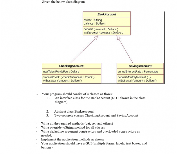Solved  Given The Below Class Diagram Bankaccount Owner St