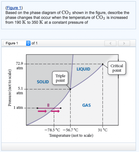 Solved  Help Interpreting Co2 Phase Diagram!! Please Expla