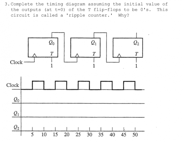Solved  3  Complete The Timing Diagram Assuming The Initia