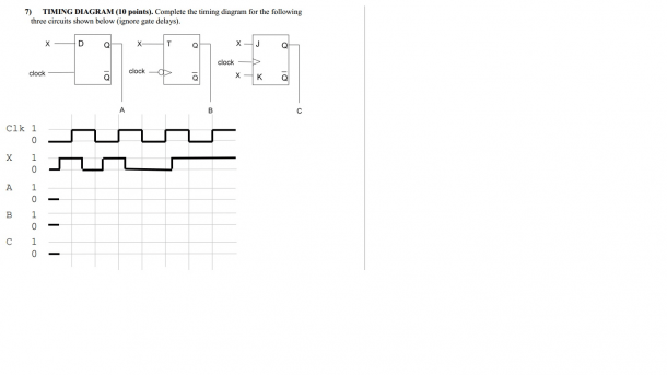Solved  Complete The Timing Diagram For The Following Thre