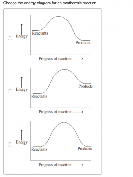 Solved  Choose The Energy Diagram For An Exothermic Reacti