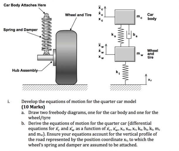 Solved  Shown In The Figure Below Is A Simplified Dynamic