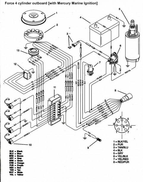 Diagram Of 1985 J50tlcob Johnson Outboard Vro Pump Diagram And