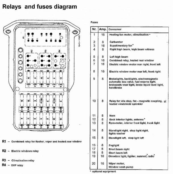 2009 Mercedes C300 Fuse Box Diagram