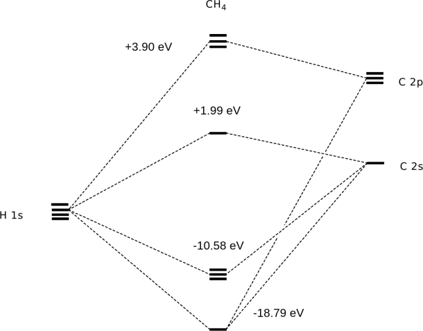 Ch4 Phase Diagram