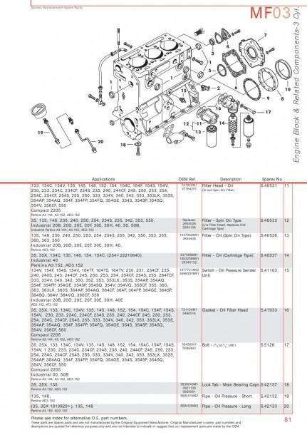 Massey Ferguson Engine (page 91)
