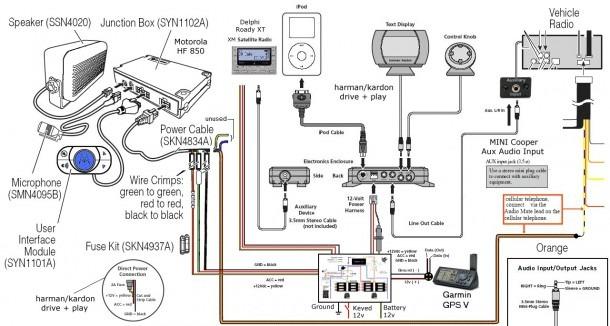 Mini Cooper Audio Wiring Diagram