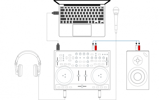 6  Example Setups — Mixxx User Manual