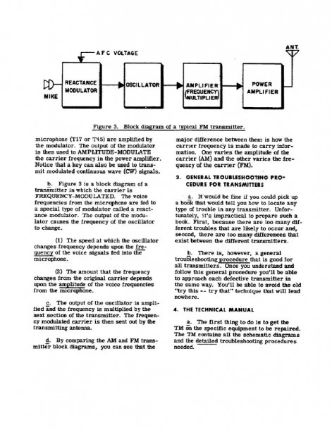 Fm Transmitter Block Diagram And Explanation Of Each Block Pdf