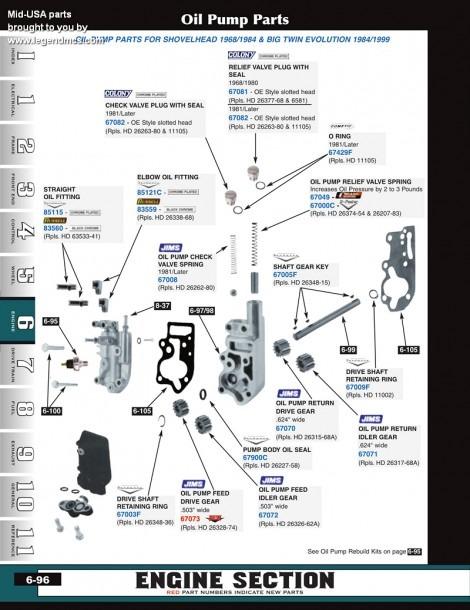 Harley Evo Oil Pump Diagram