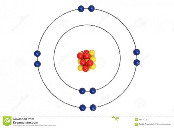 Neon Atom Bohr Model With Proton, Neutron And Electron Stock