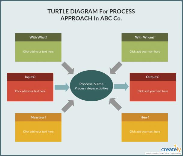 Improve Organizational Performance With Easy Visual Hacks