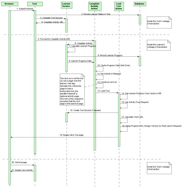 Progress Engine