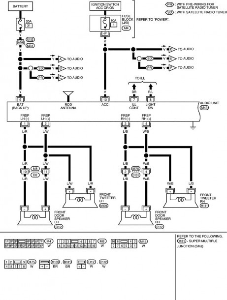 2003 Nissan Altima Fuse Box Diagram For Audio
