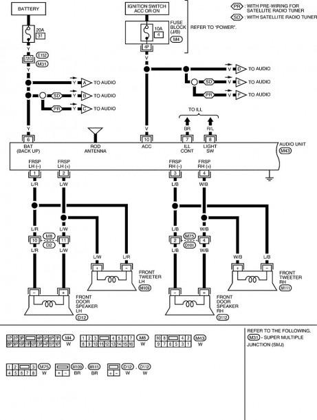 2013 Nissan Altima Fuse Box Diagram