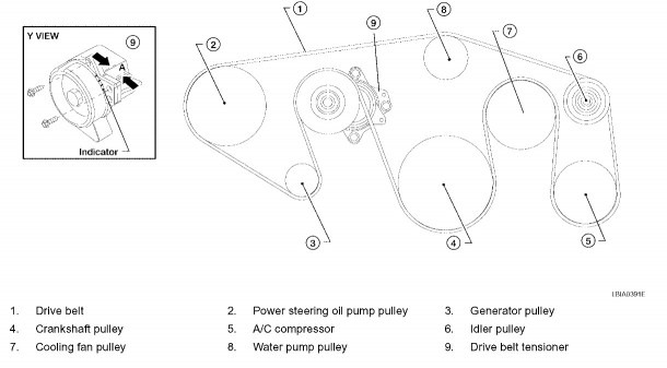 Serpentine Belt Routing Diagrams  I Have A 2006 Nissan Titan With