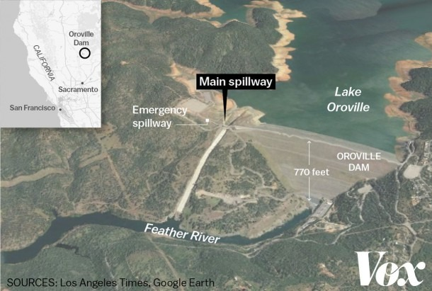 The Crisis At Oroville Dam, Explained