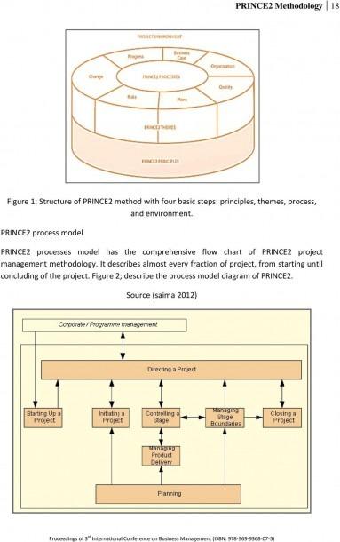 Prince2 Process Flow Diagram 2014