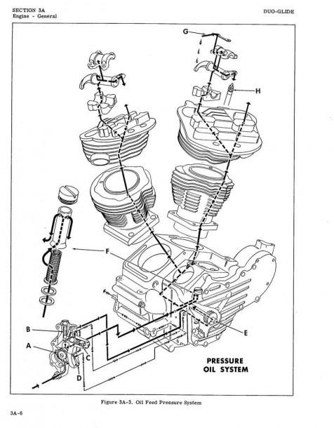panhead engine diagram wiring diagram centre