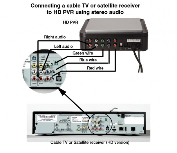 Xfinity Tv Wiring Diagram