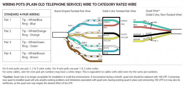 Telephone Hookup Diagram