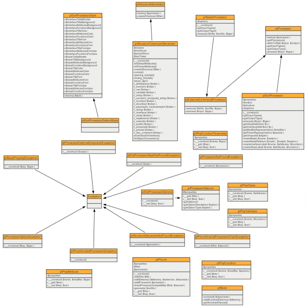 Class Diagram Archives