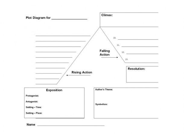 45 Professional Plot Diagram Templates (plot Pyramid) ᐅ Template Lab