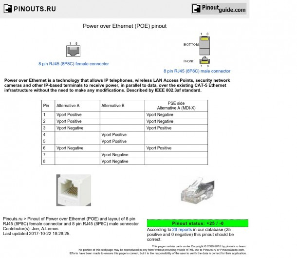 Power Over Ethernet Wiring Diagram