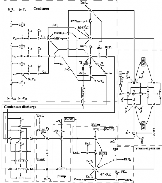 Process And Instrumentation Diagram (p&id) Of The Steam Generator
