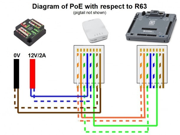 Cat 5 Wiring Diagram Camera