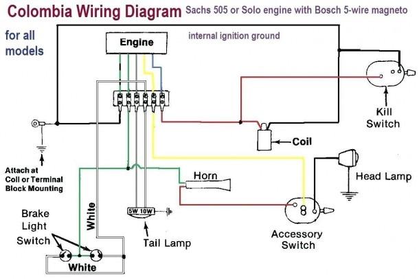 Lionel Parts Diagrams