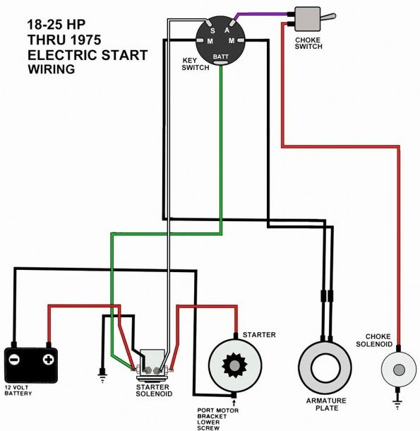 Push Button Start Wiring Diagram Push Button Ignition Switch
