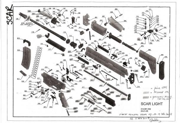 Ar 15 Nomenclature Diagram
