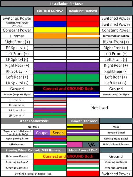 diagram pioneer deh p2000 wiring diagram colors full