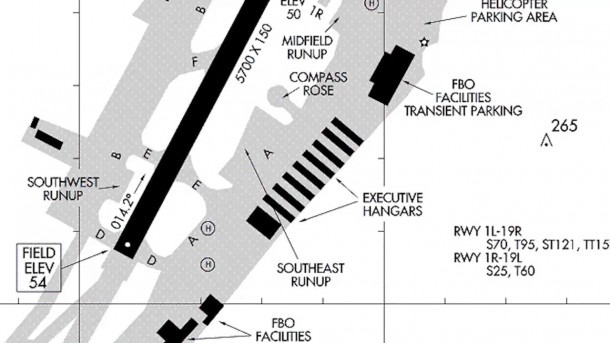 Raw Atc Of Harrison Ford Incident At John Wayne Airport 2