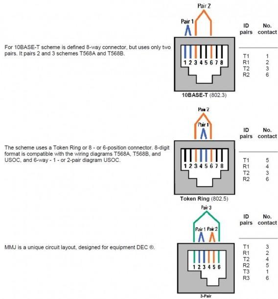 Rs 485 Cat 5 Pinout Diagram