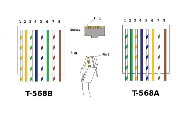 568b Wiring Chart