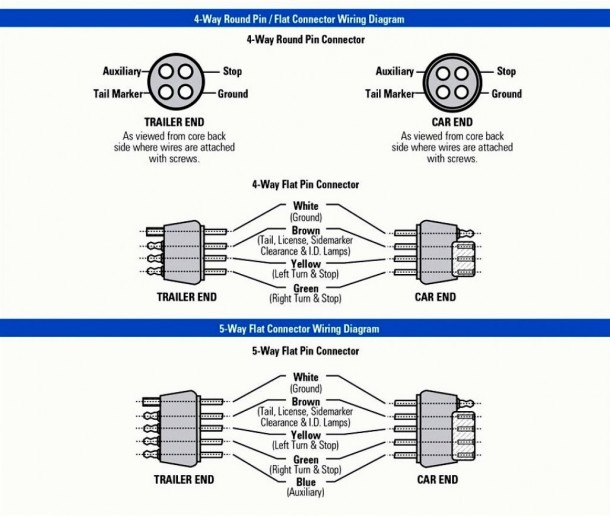 4 Prong Trailer Wiring Diagram