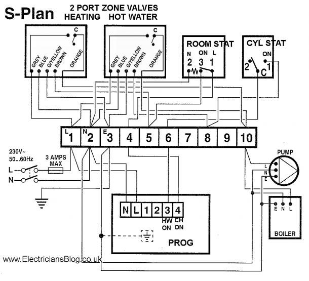 Wiring Diagram Moreover Honeywell Boiler Control Wiring Diagrams
