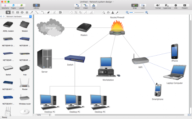 Simple Network Diagram Visio Archives