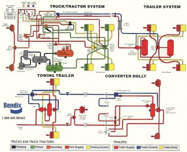 Trailer Air Schematics