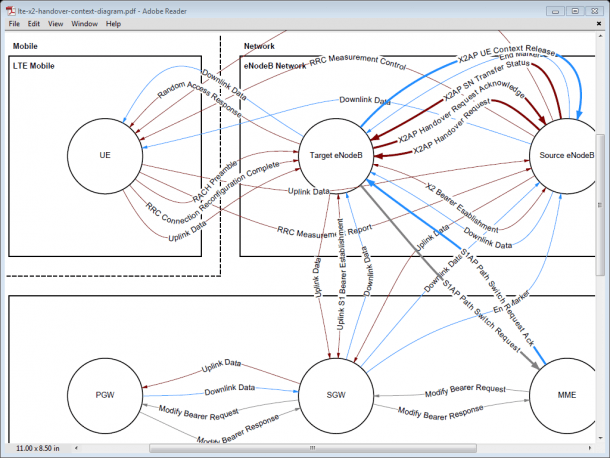 Automatically Create Process Diagrams In Visio From Excel Data