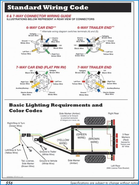 Utility Trailer 7 Way Wiring Diagram