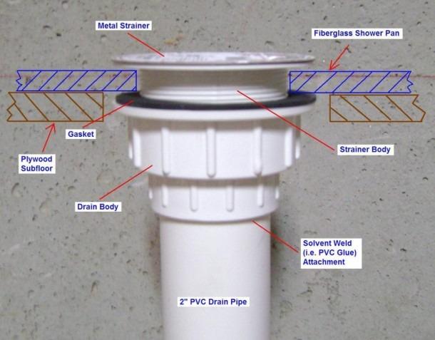 Shower Drain Plumbing  26309