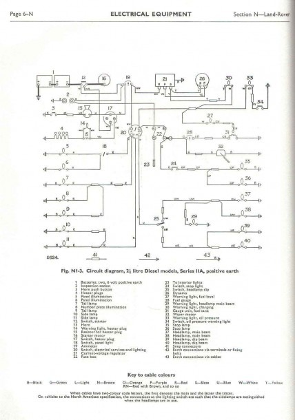 Rover Series Iii Wiring