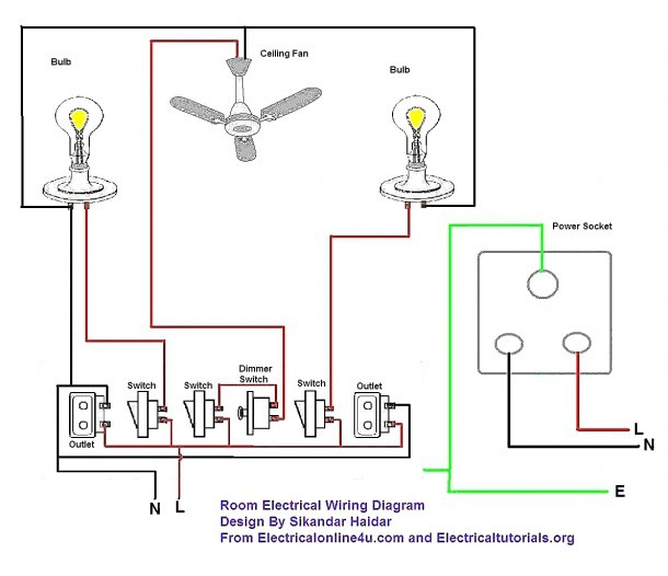 Shed To House Wiring Diagram  U2013 Best Diagram Collection