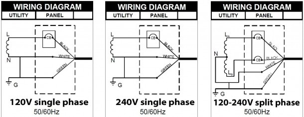 Single Phase Wiring Diagram