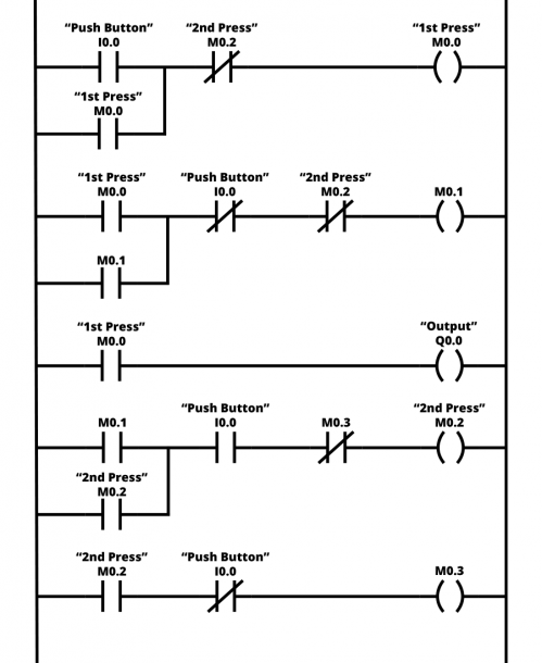 State Diagram For Elevator Control System